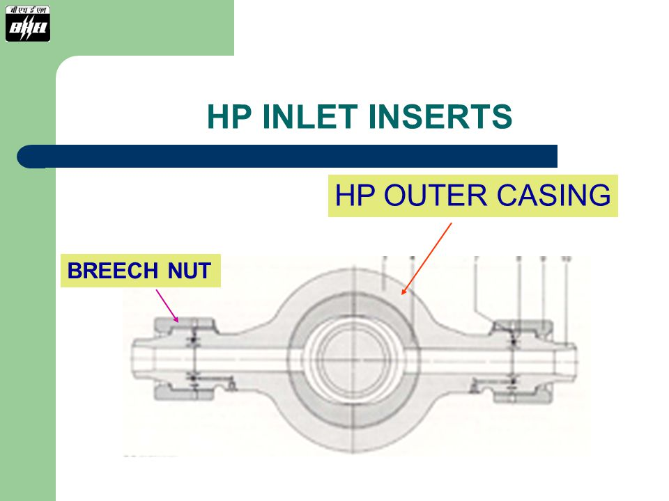 HP INLET INSERTS HP OUTER CASING BREECH NUT