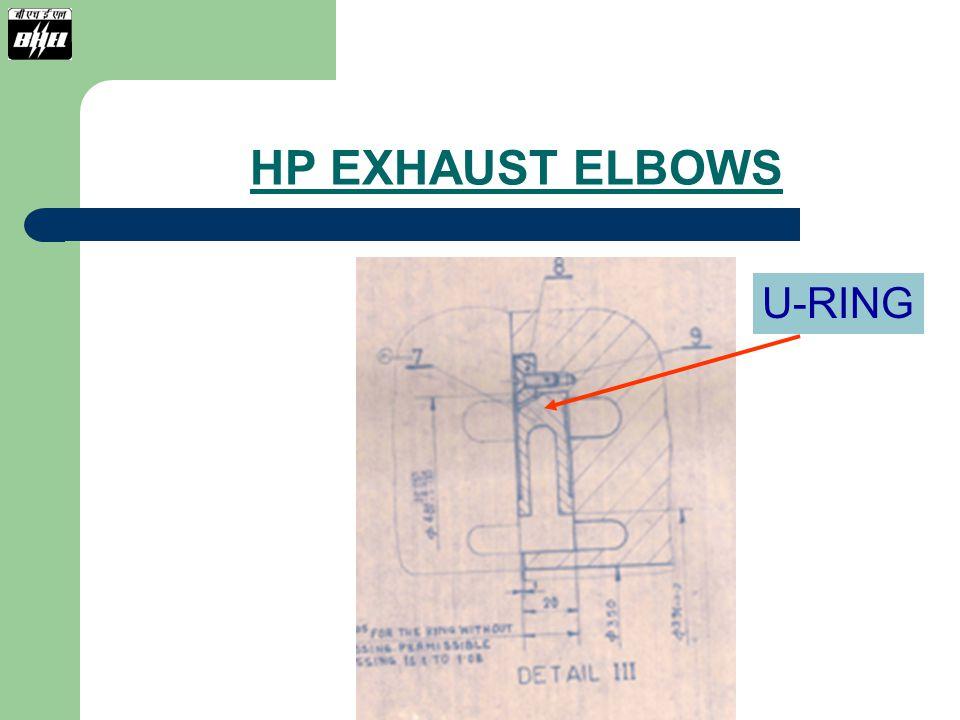 HP EXHAUST ELBOWS U-RING
