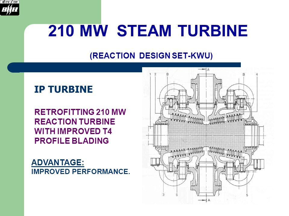 210 MW STEAM TURBINE (REACTION DESIGN SET-KWU)