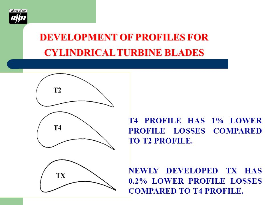 DEVELOPMENT OF PROFILES FOR CYLINDRICAL TURBINE BLADES
