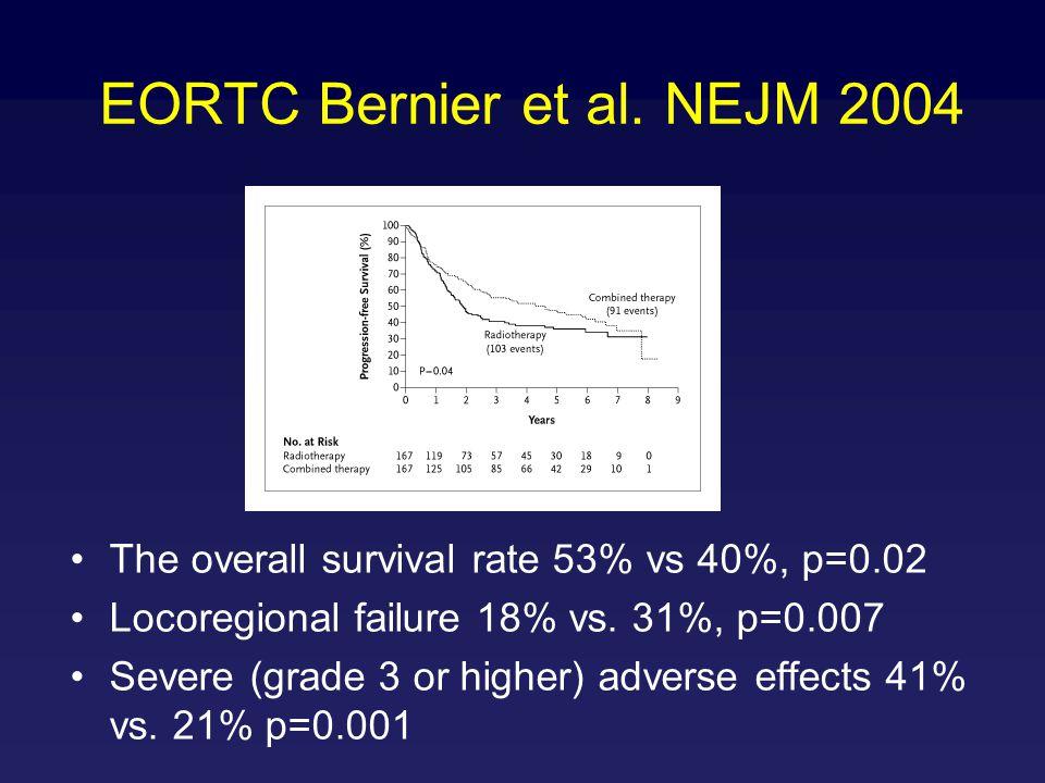 EORTC Bernier et al. NEJM 2004