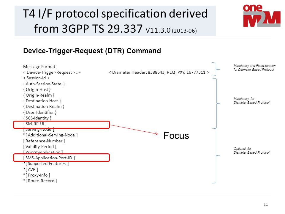 T4 I/F protocol specification derived from 3GPP TS 29. 337 V11. 3