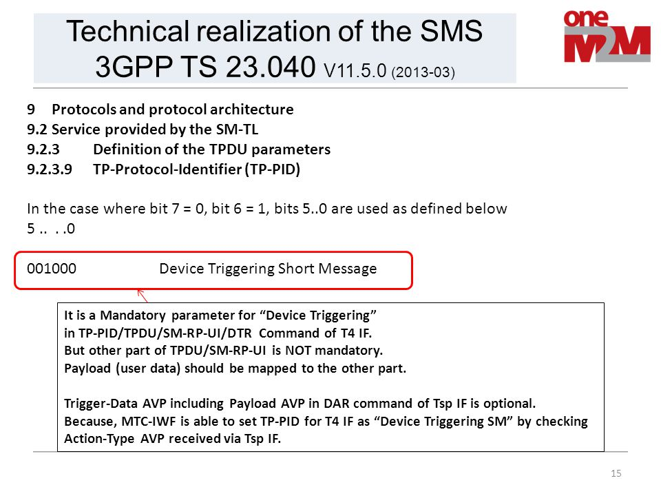 Technical realization of the SMS
