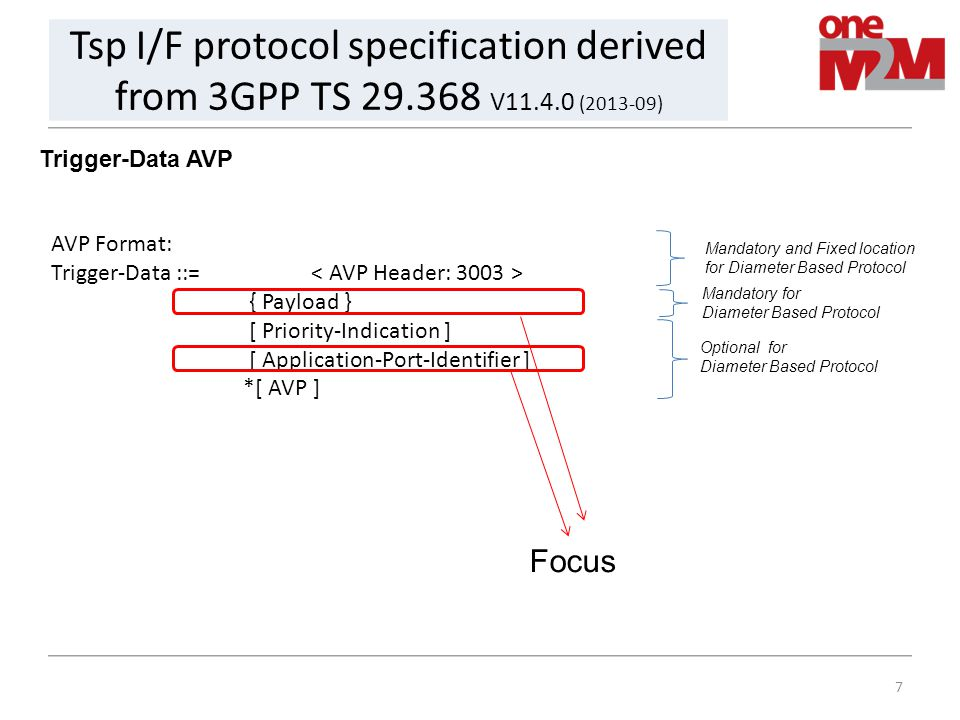 Tsp I/F protocol specification derived from 3GPP TS 29. 368 V11. 4