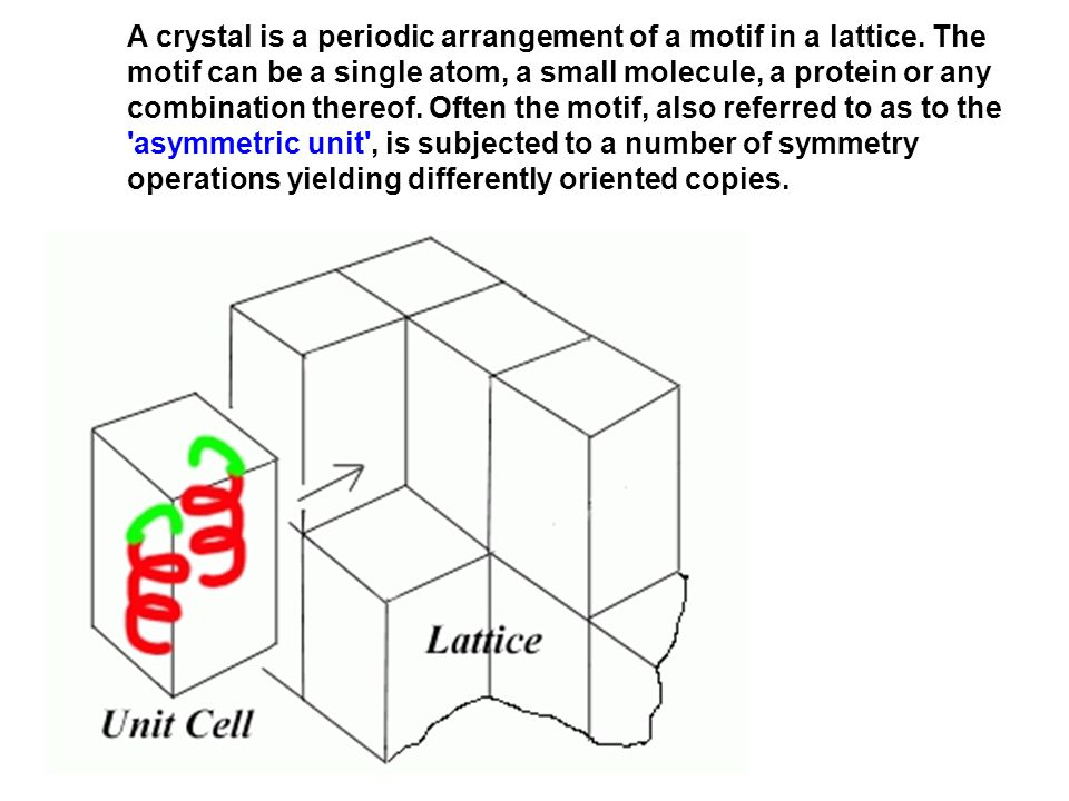 A crystal is a periodic arrangement of a motif in a lattice