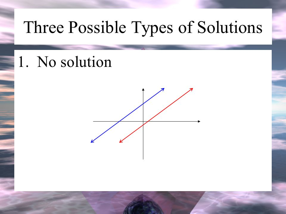Three Possible Types of Solutions