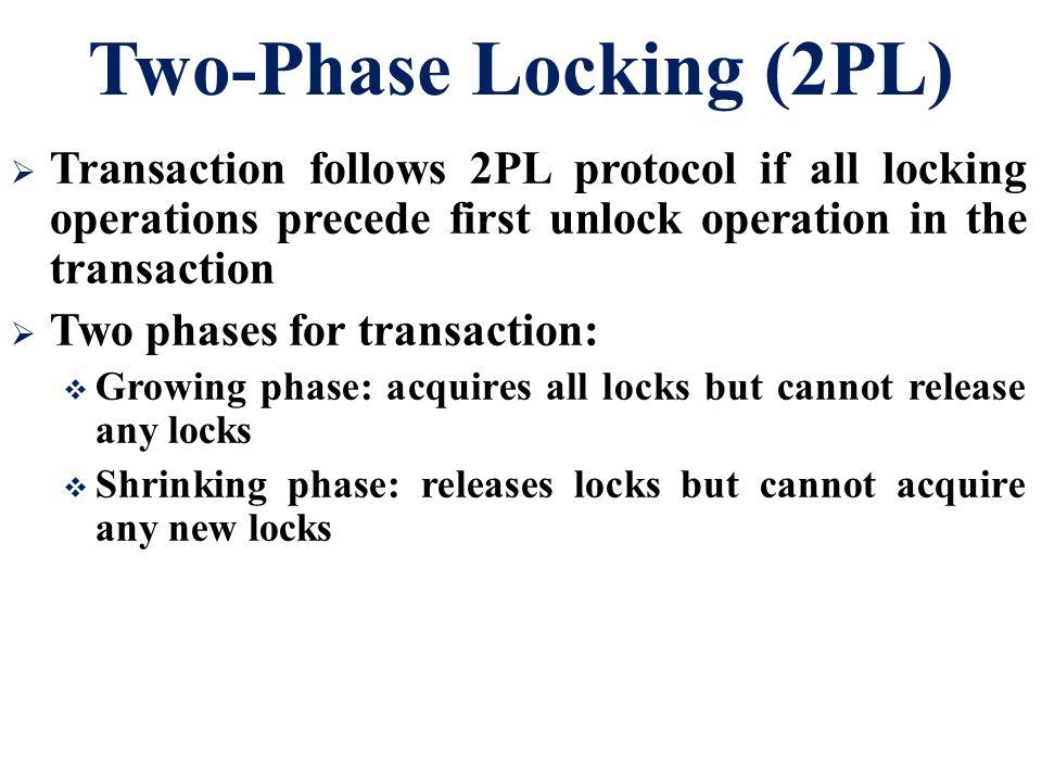 Two-Phase Locking (2PL)