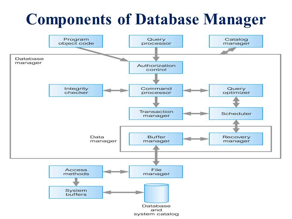 download oracle database 10g xml sql design build