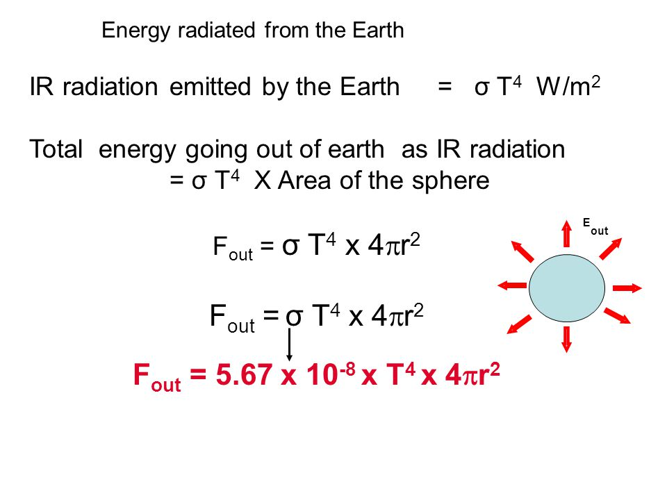 Energy radiated from the Earth