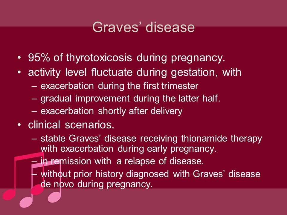 Graves' disease 95% of thyrotoxicosis during pregnancy.