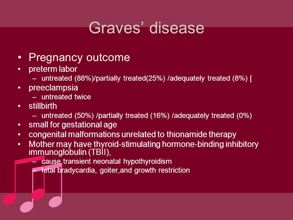 Graves' disease Pregnancy outcome preterm labor preeclampsia