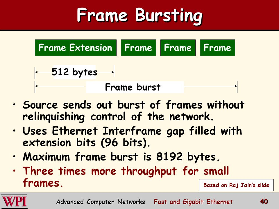 Frame Bursting Frame. Extension. Frame. Frame. Frame. 512 bytes. Frame burst.