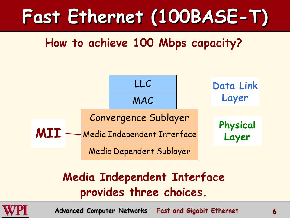 Fast Ethernet (100BASE-T)