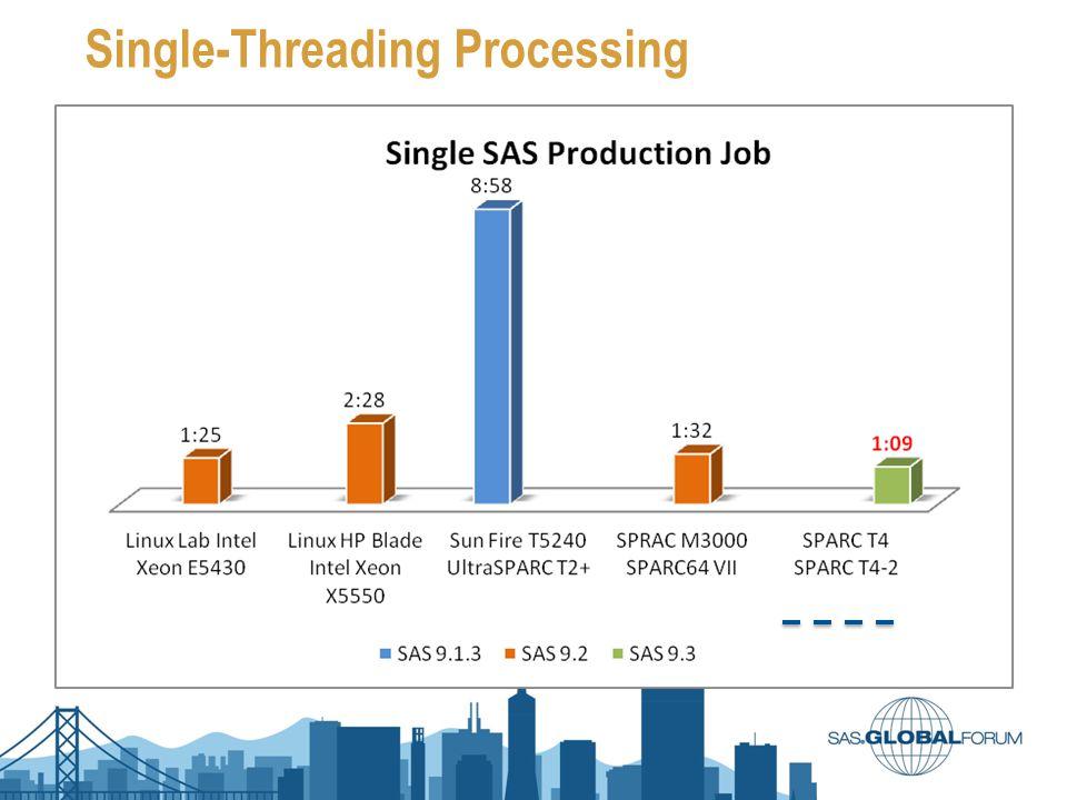 Single-Threading Processing