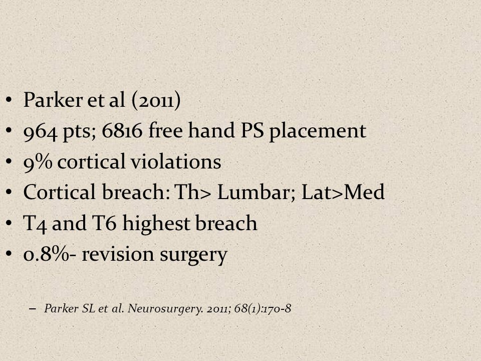 964 pts; 6816 free hand PS placement 9% cortical violations