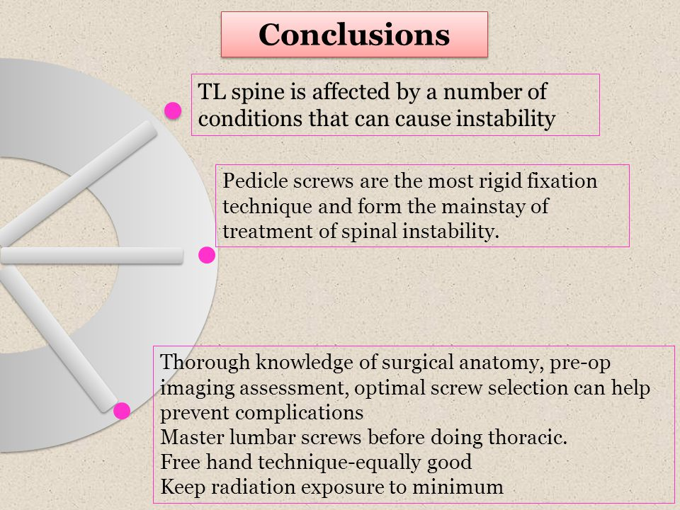 Conclusions TL spine is affected by a number of conditions that can cause instability.