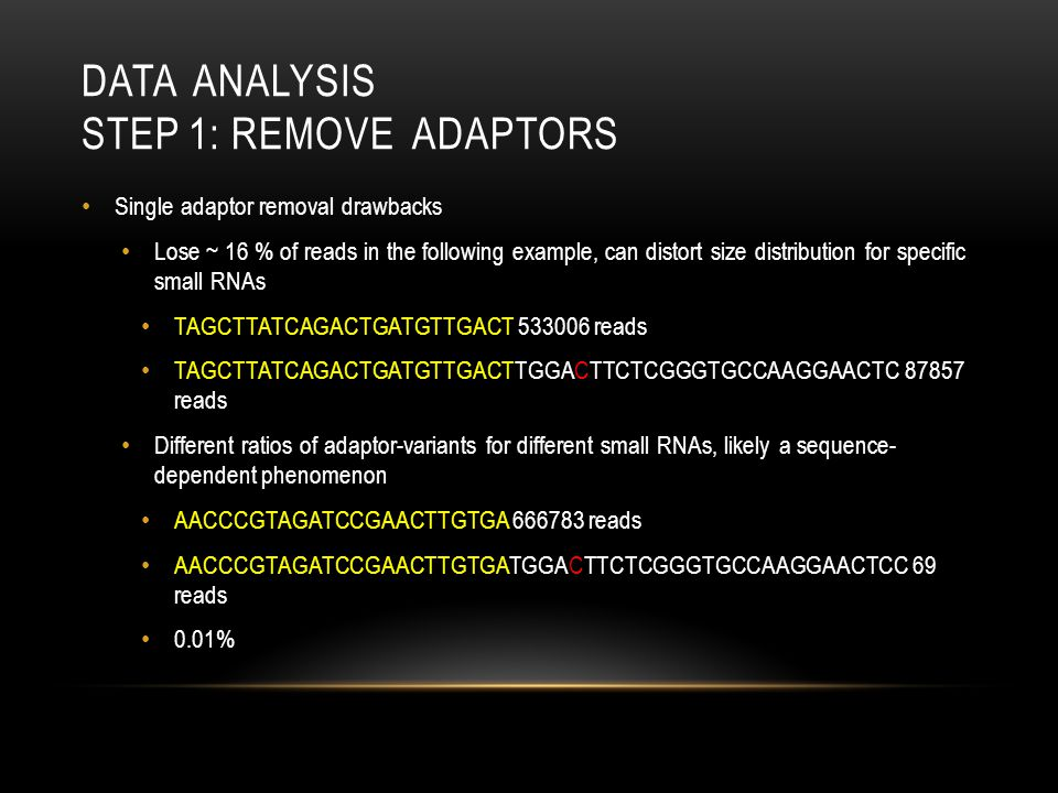 Data Analysis STEP 1: Remove Adaptors
