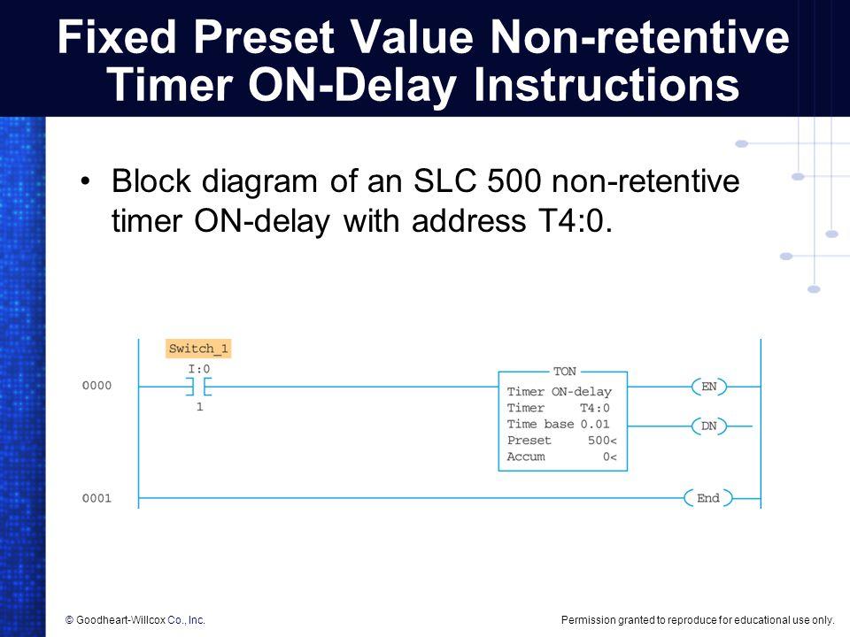 Fixed Preset Value Non-retentive Timer ON-Delay Instructions