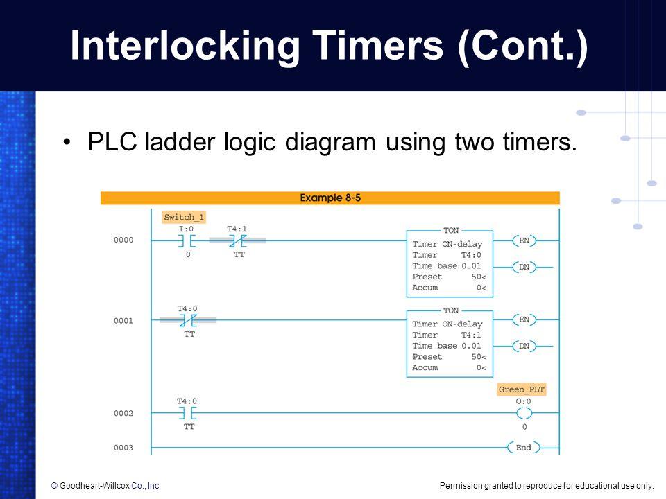 Interlocking Timers (Cont.)