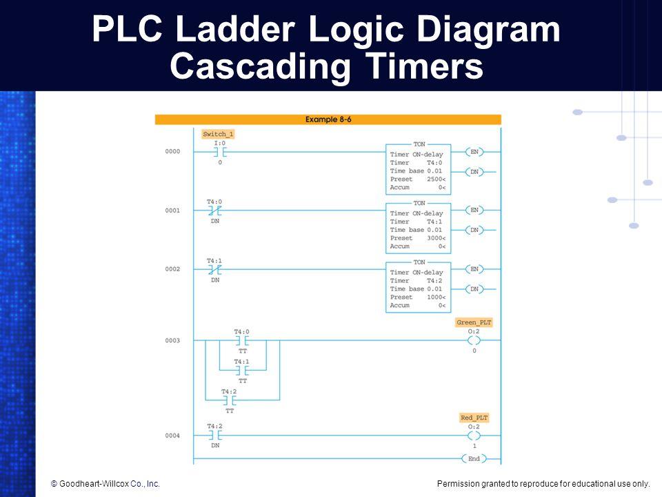 PLC Ladder Logic Diagram Cascading Timers