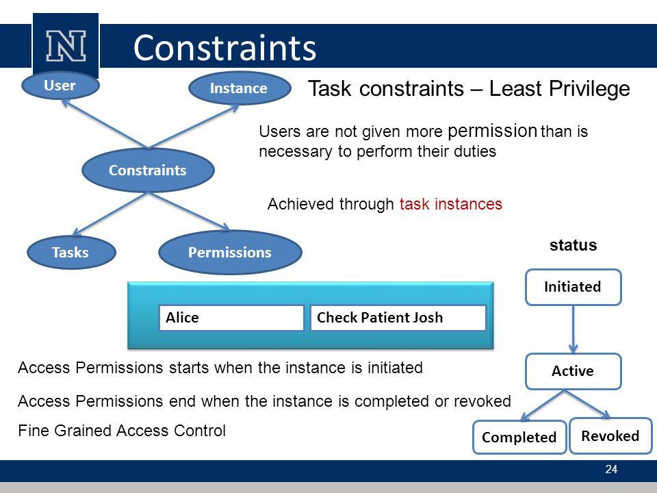 Constraints Task constraints – Least Privilege User Instance