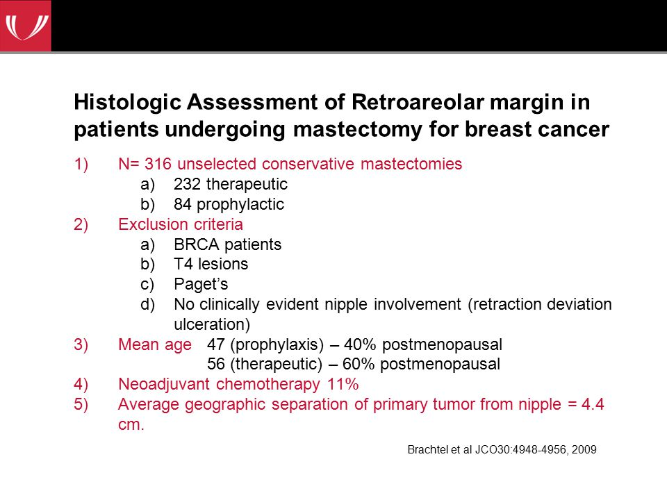 Histologic Assessment of Retroareolar margin in patients undergoing mastectomy for breast cancer