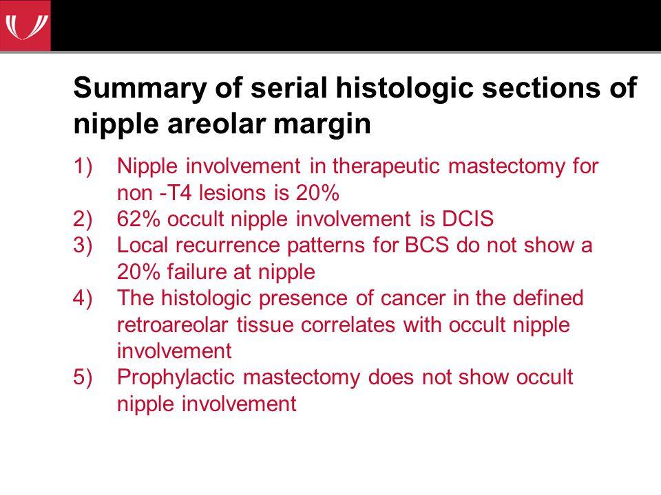 Summary of serial histologic sections of nipple areolar margin