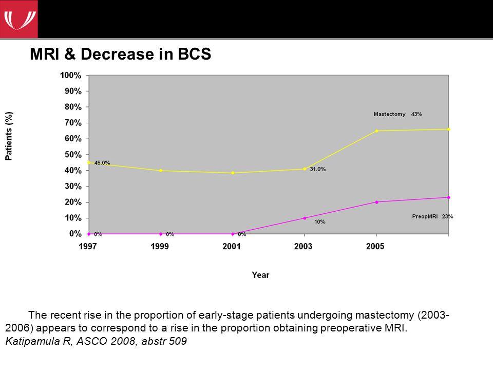 MRI & Decrease in BCS Katipamula R, ASCO 2008, abstr 509