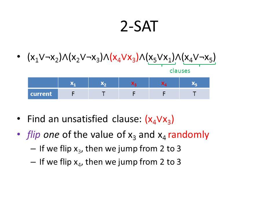 2-SAT (x1∨¬x2)∧(x2∨¬x3)∧(x4∨x3)∧(x5∨x1)∧(x4∨¬x5)
