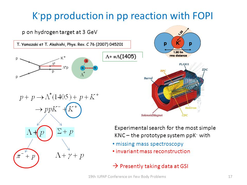 K-pp production in pp reaction with FOPI