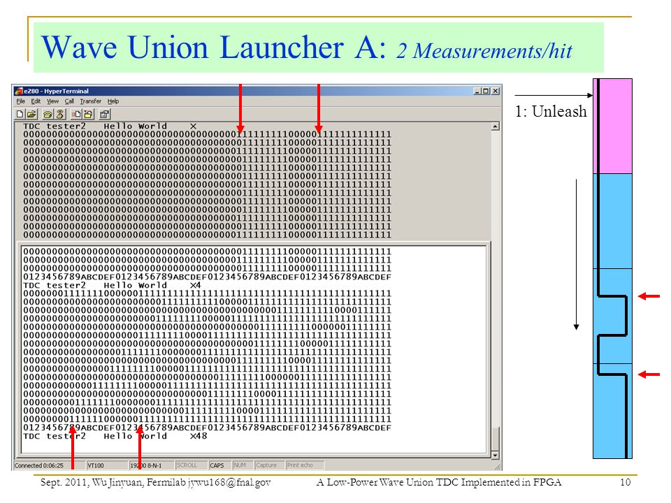 Wave Union Launcher A: 2 Measurements/hit