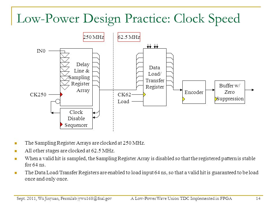 Low-Power Design Practice: Clock Speed