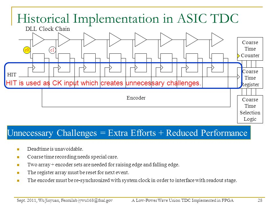 Historical Implementation in ASIC TDC