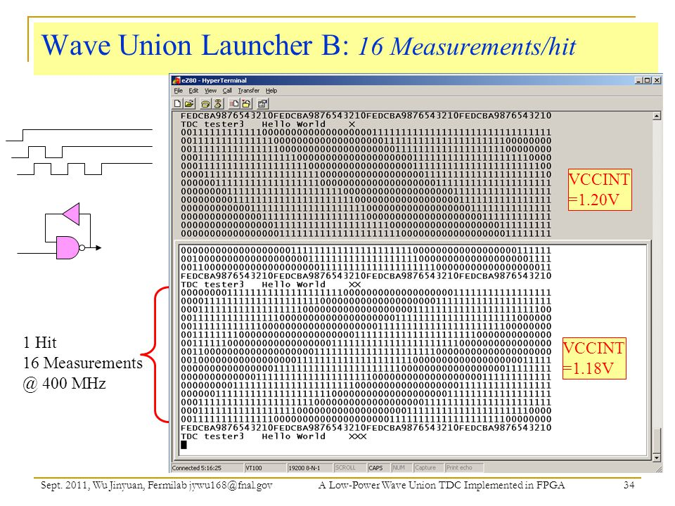 Wave Union Launcher B: 16 Measurements/hit