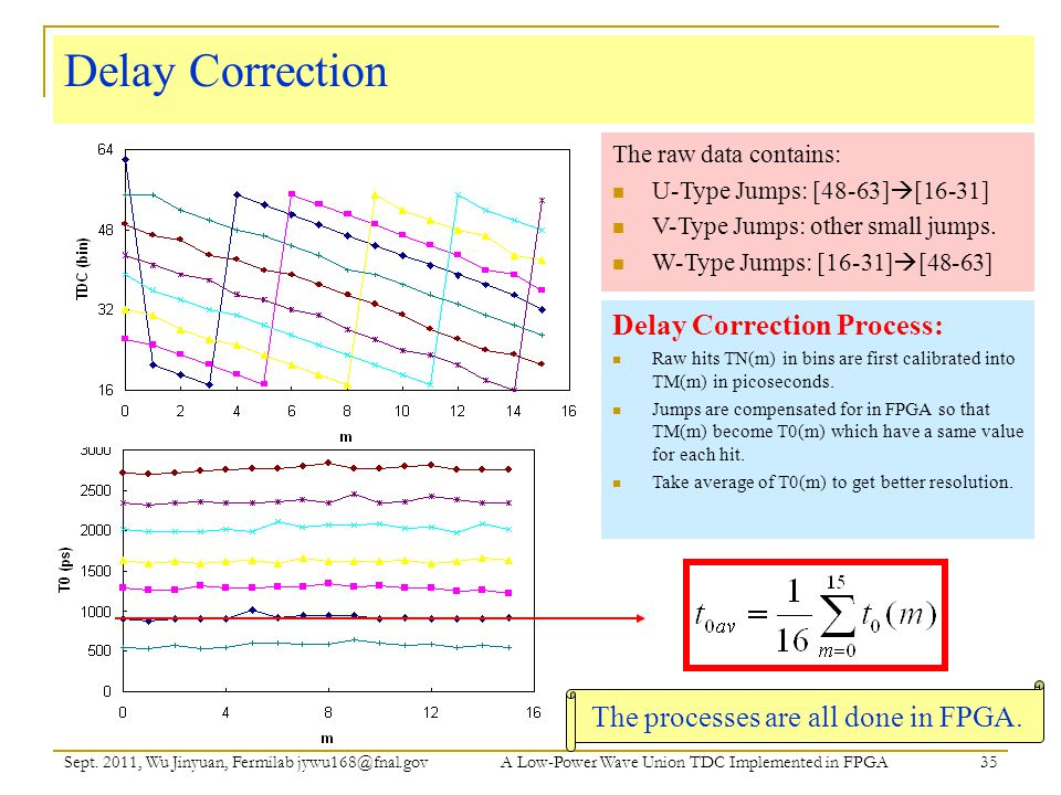 Delay Correction Delay Correction Process: