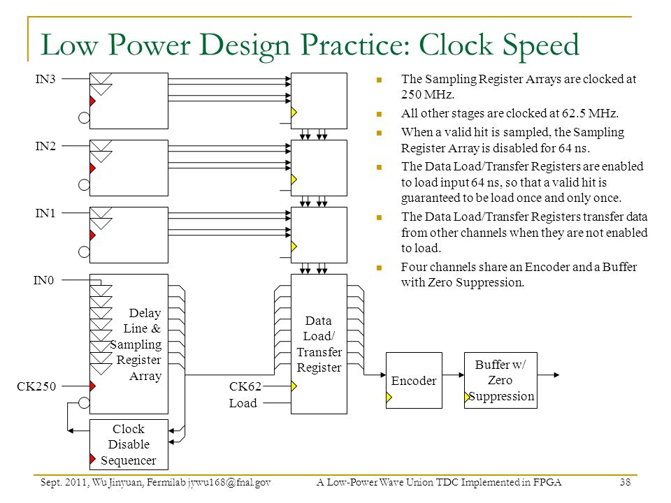 Low Power Design Practice: Clock Speed