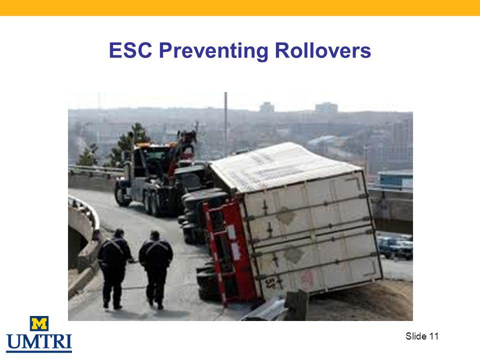 ESC Preventing Rollovers