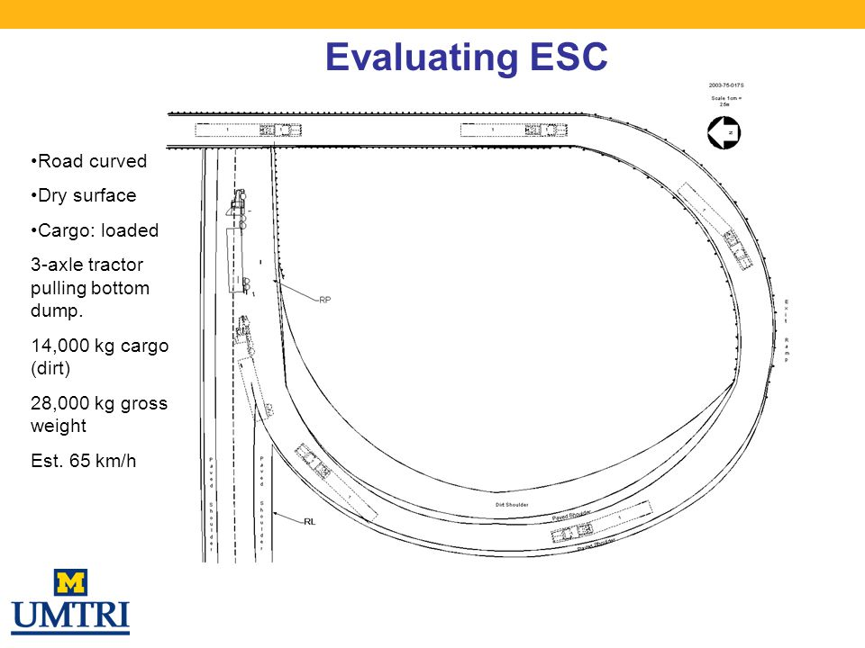 Evaluating ESC Road curved Dry surface Cargo: loaded