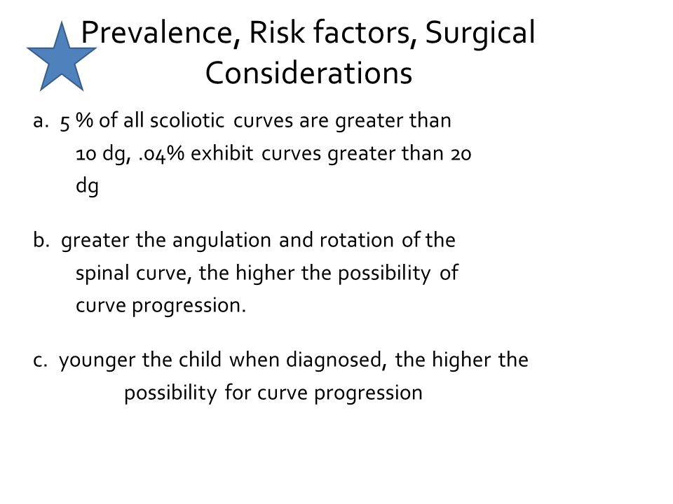 Prevalence, Risk factors, Surgical Considerations