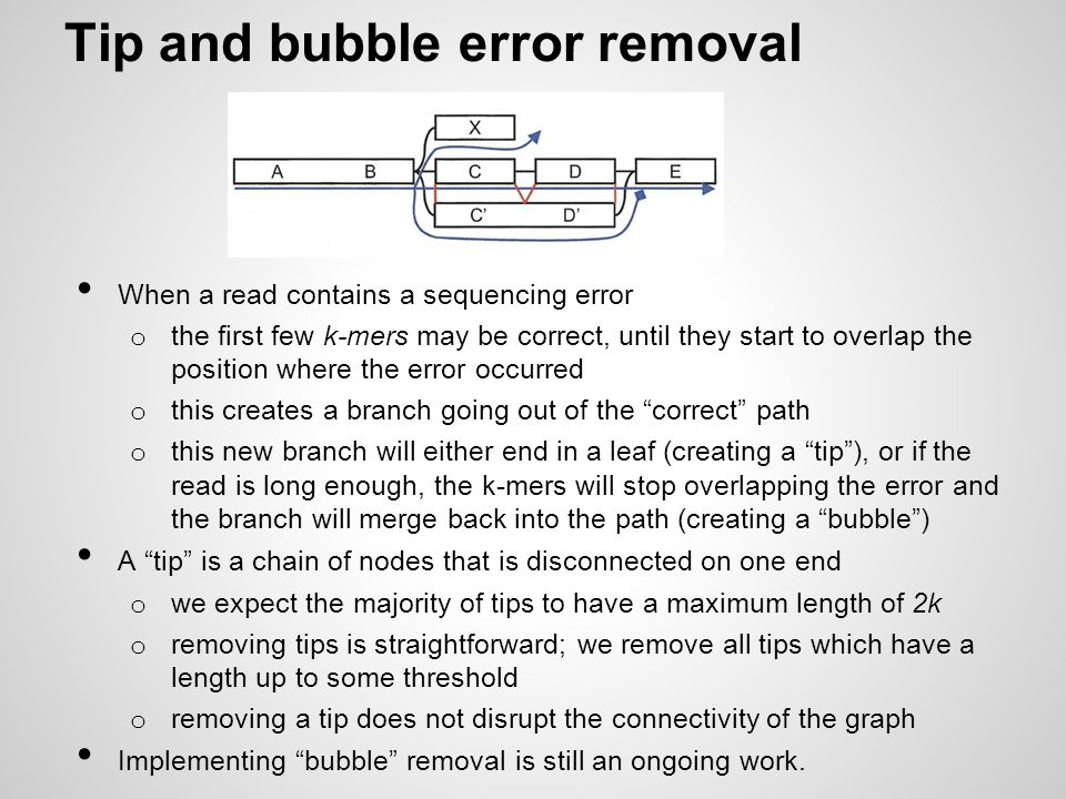 Tip and bubble error removal