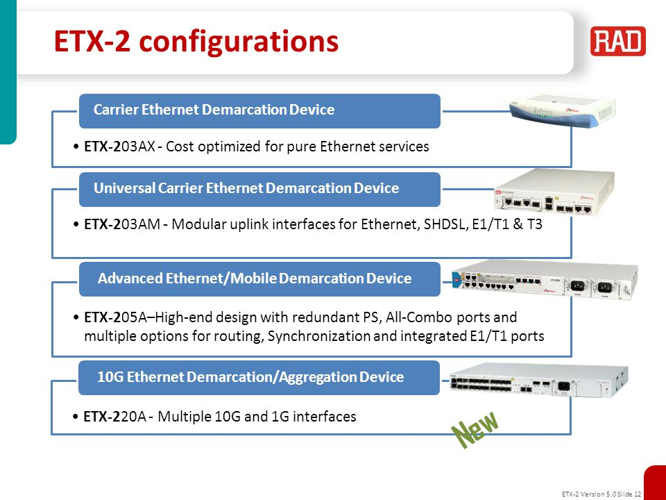 ETX-2 configurations New Carrier Ethernet Demarcation Device