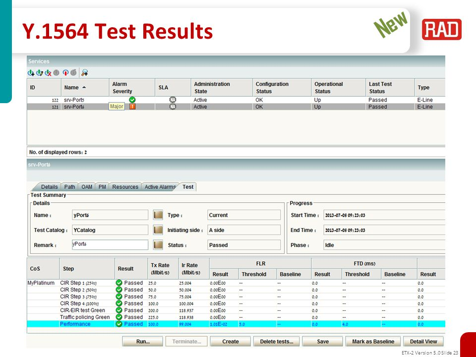 New Y.1564 Test Results