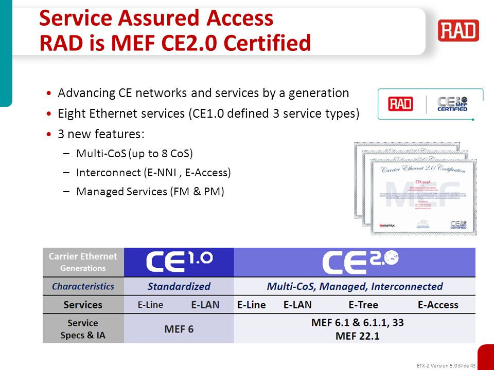 Service Assured Access RAD is MEF CE2.0 Certified