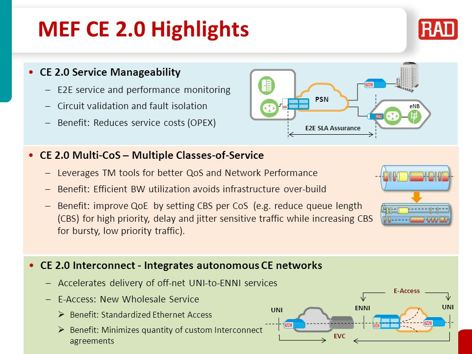 MEF CE 2.0 Highlights CE 2.0 Service Manageability