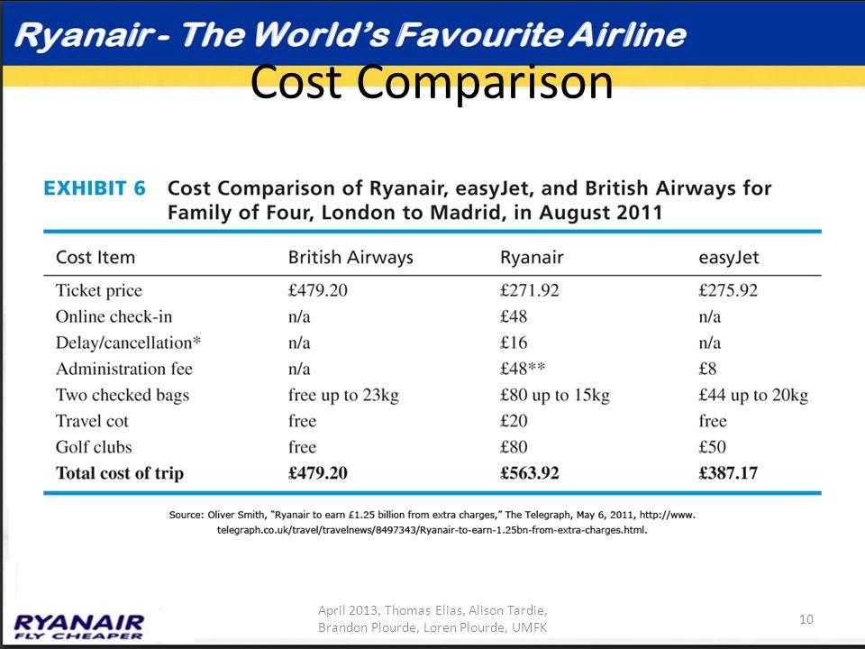 Cost Comparison April 2013, Thomas Elias, Alison Tardie, Brandon Plourde, Loren Plourde, UMFK