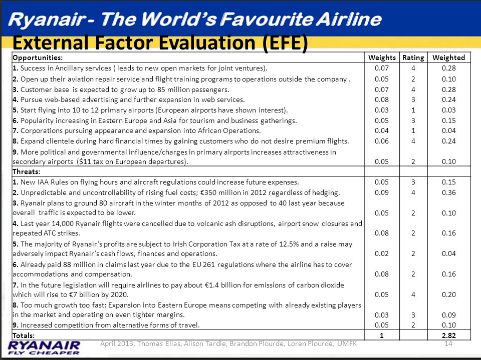 Political factors affecting ryanair