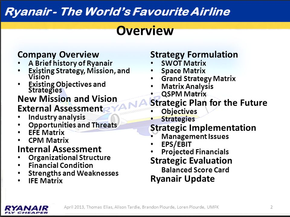 strategic analysis of ryanair