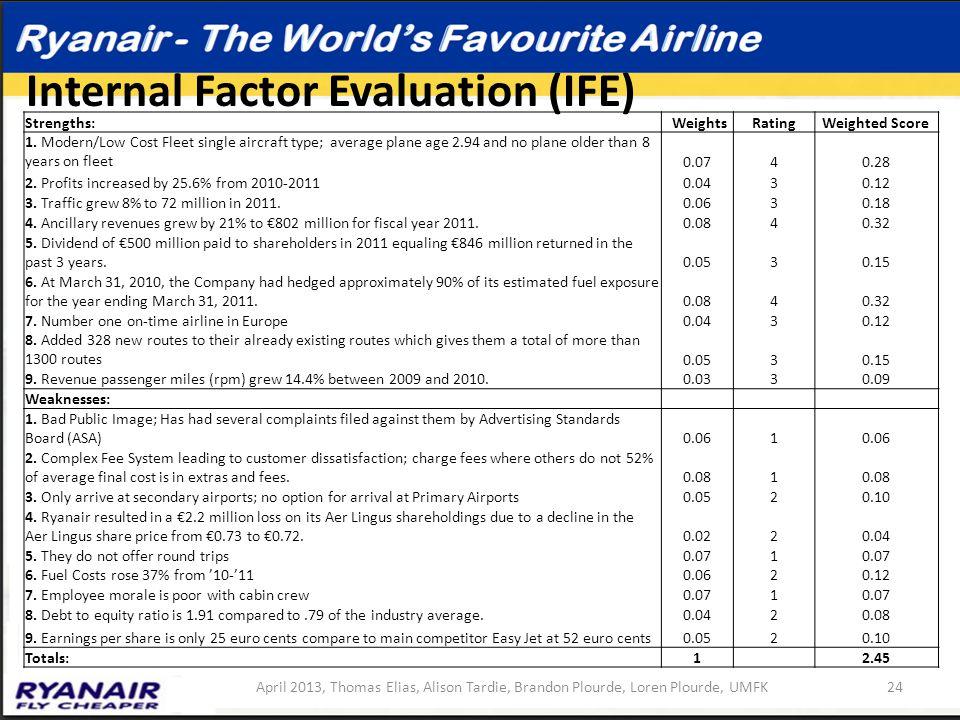 Internal Factor Evaluation (IFE)