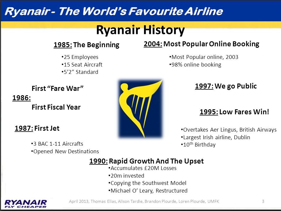 ryanair mision vision Ryan air vision, mission and objectives ryanair's vision and mission ryan air does not publish a official vision or mission declaration.