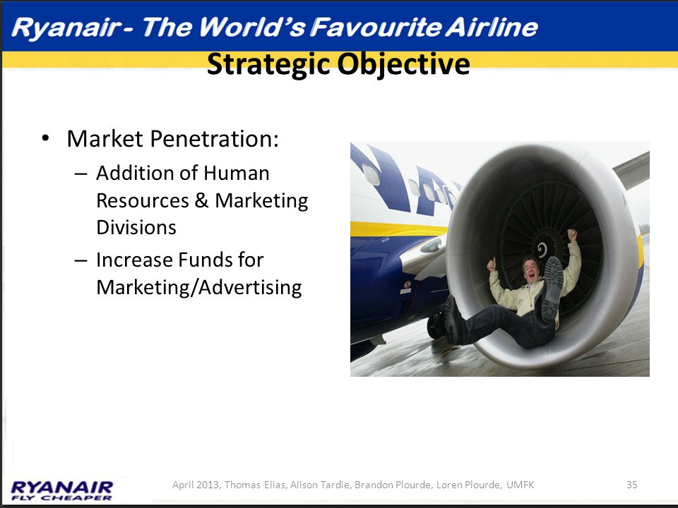 Strategic Objective Market Penetration: